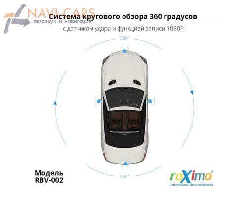 Система кругового обзора 360 roXimo RBV-002