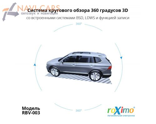 roXimo RBV-003 система кругового обзора 360 3D